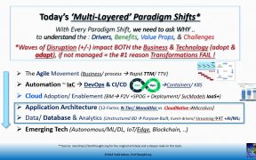 Tech Paradigm Shifts